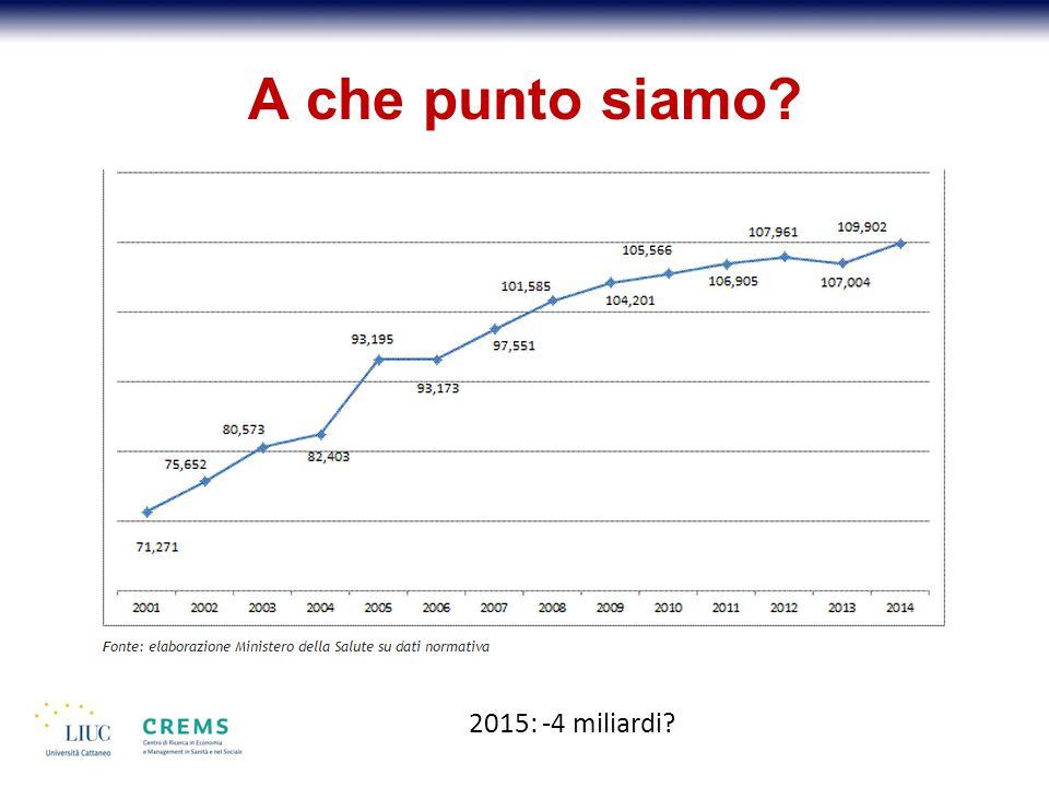 A che punto siamo 2015: -4 miliardi