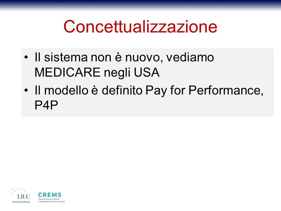 Concettualizzazione Il sistema non è nuovo, vediamo MEDICARE negli USA Il modello è definito Pay for Performance, P4P