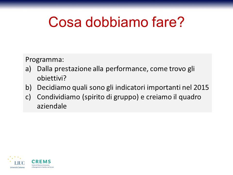 Cosa dobbiamo fare. Programma: a)Dalla prestazione alla performance, come trovo gli obiettivi.