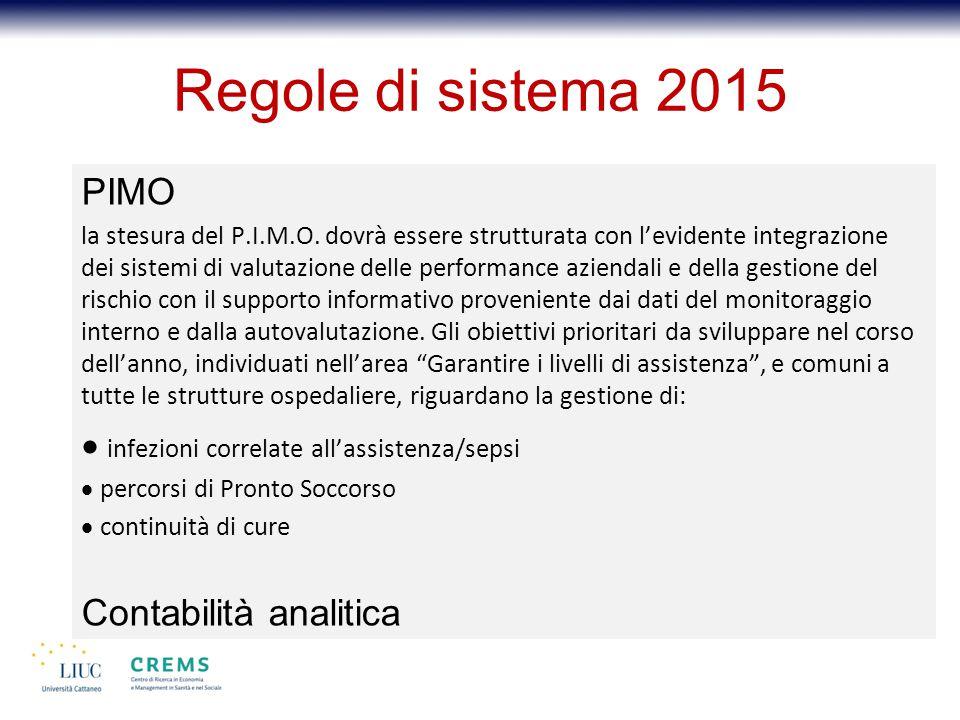 Regole di sistema 2015 PIMO la stesura del P.I.M.O.