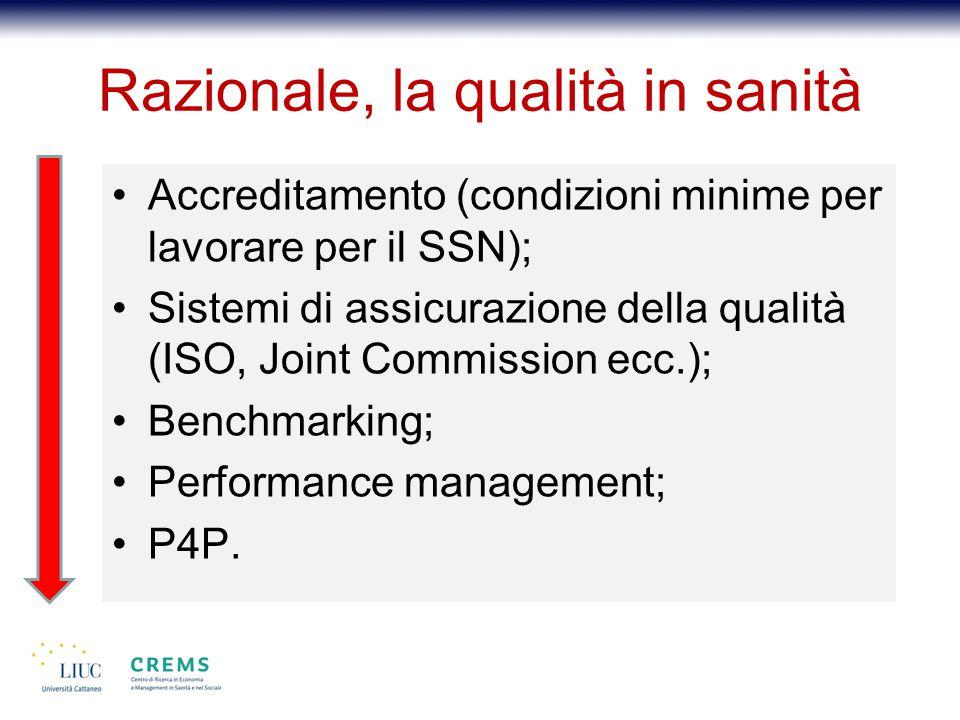 Razionale, la qualità in sanità Accreditamento (condizioni minime per lavorare per il SSN); Sistemi di assicurazione della qualità (ISO, Joint Commission ecc.); Benchmarking; Performance management; P4P.