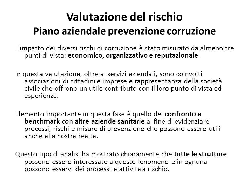 Valutazione del rischio Piano aziendale prevenzione corruzione L'impatto dei diversi rischi di corruzione è stato misurato da almeno tre punti di vist