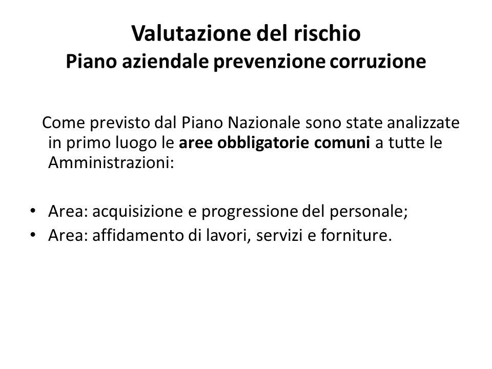 Valutazione del rischio Piano aziendale prevenzione corruzione Come previsto dal Piano Nazionale sono state analizzate in primo luogo le aree obbligat