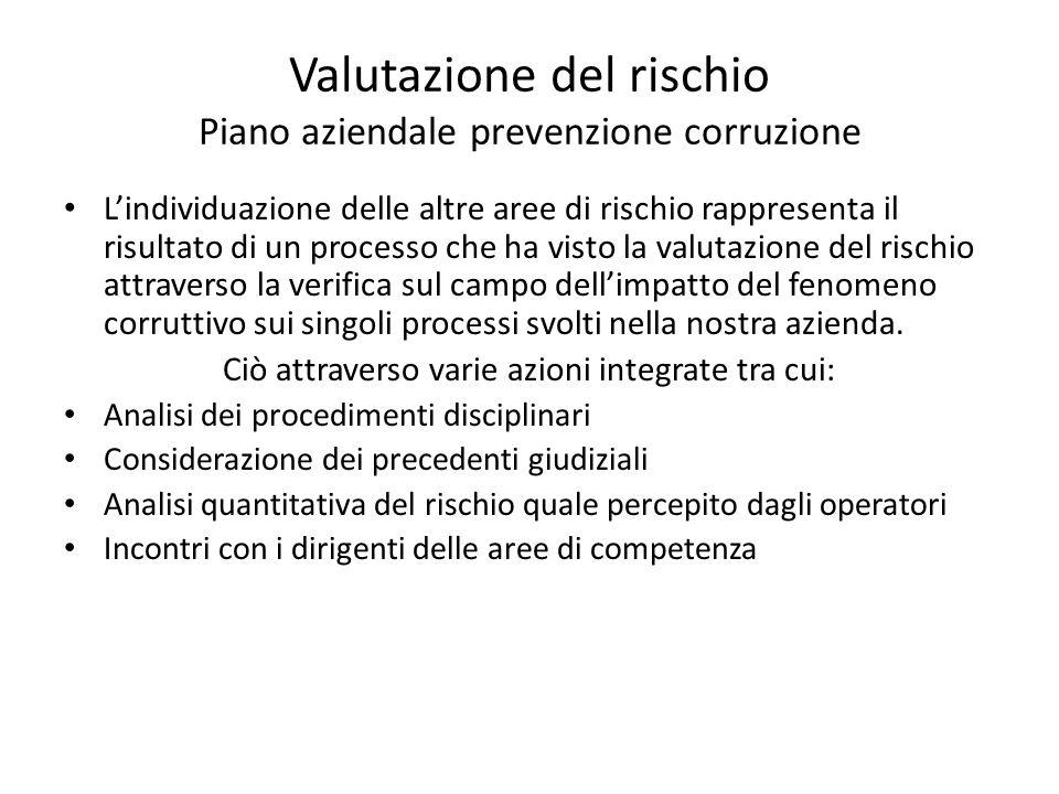 Valutazione del rischio Piano aziendale prevenzione corruzione L'individuazione delle altre aree di rischio rappresenta il risultato di un processo ch