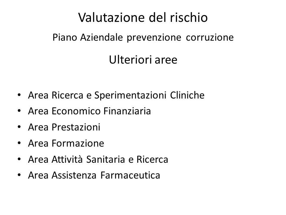 Valutazione del rischio Piano Aziendale prevenzione corruzione Ulteriori aree Area Ricerca e Sperimentazioni Cliniche Area Economico Finanziaria Area