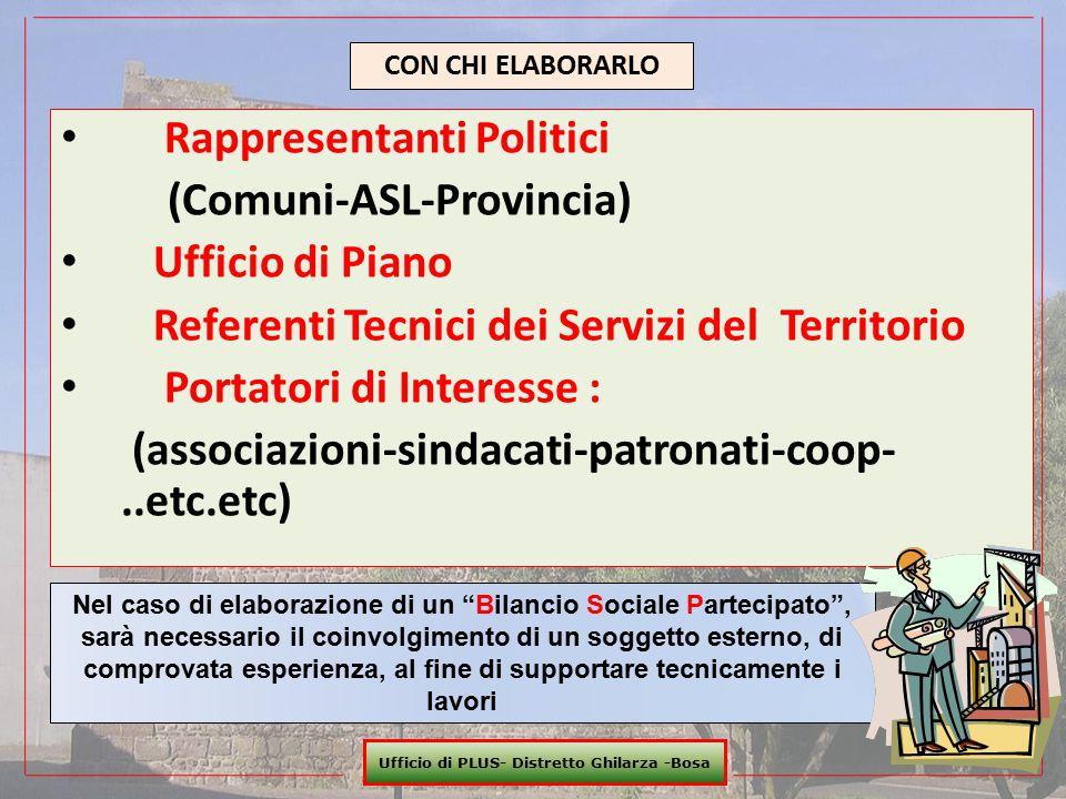 Rappresentanti Politici (Comuni-ASL-Provincia) Ufficio di Piano Referenti Tecnici dei Servizi del Territorio Portatori di Interesse : (associazioni-si