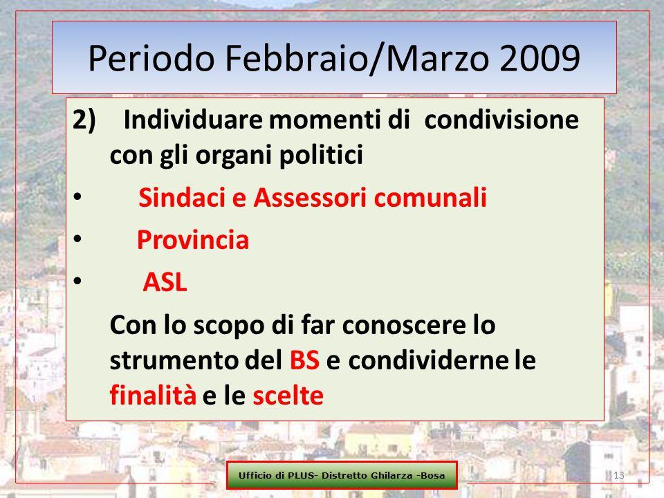 Ufficio di PLUS- Distretto Ghilarza -Bosa 13 Periodo Febbraio/Marzo 2009 2) Individuare momenti di condivisione con gli organi politici Sindaci e Asse