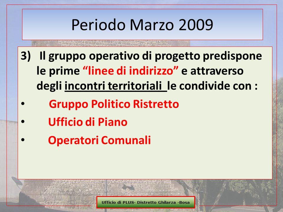 """Ufficio di PLUS- Distretto Ghilarza -Bosa 14 Periodo Marzo 2009 3) Il gruppo operativo di progetto predispone le prime """"linee di indirizzo"""" e attraver"""