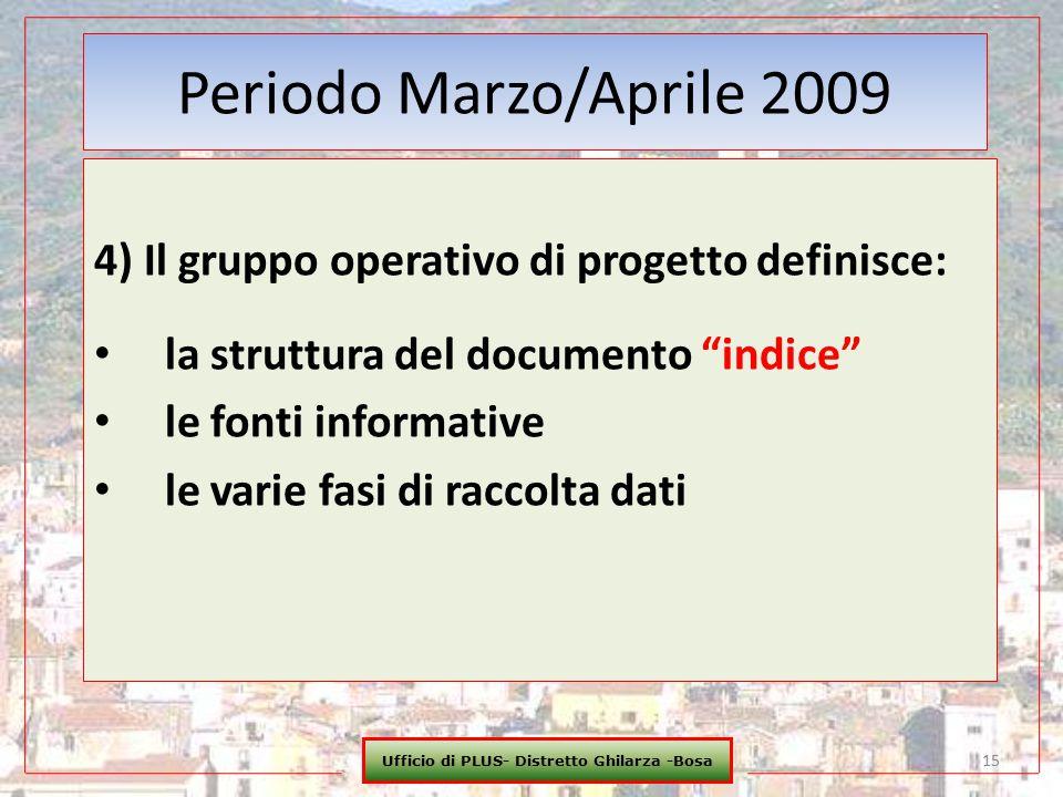 """Ufficio di PLUS- Distretto Ghilarza -Bosa 15 Periodo Marzo/Aprile 2009 4) Il gruppo operativo di progetto definisce: la struttura del documento """"indic"""