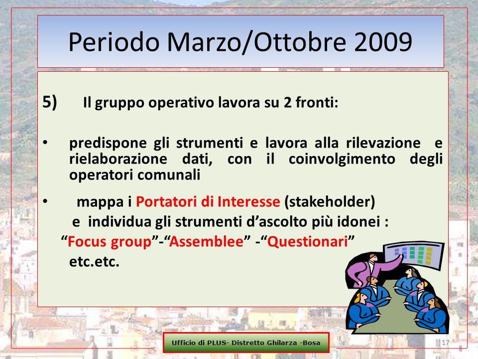 Ufficio di PLUS- Distretto Ghilarza -Bosa 17 Periodo Marzo/Ottobre 2009 5) Il gruppo operativo lavora su 2 fronti: predispone gli strumenti e lavora a
