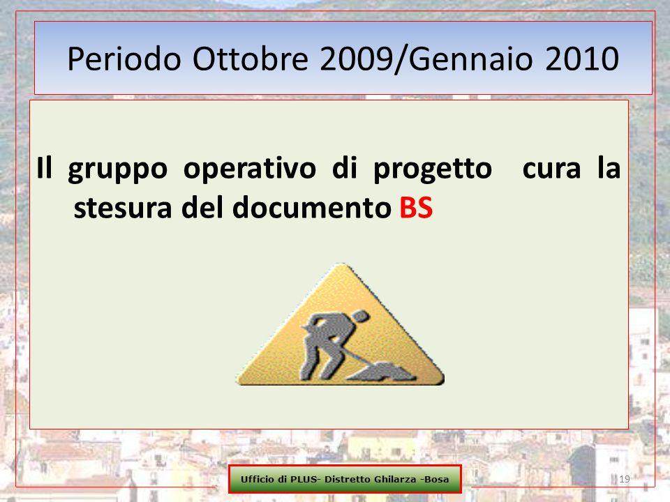 Ufficio di PLUS- Distretto Ghilarza -Bosa 19 Periodo Ottobre 2009/Gennaio 2010 Il gruppo operativo di progetto cura la stesura del documento BS