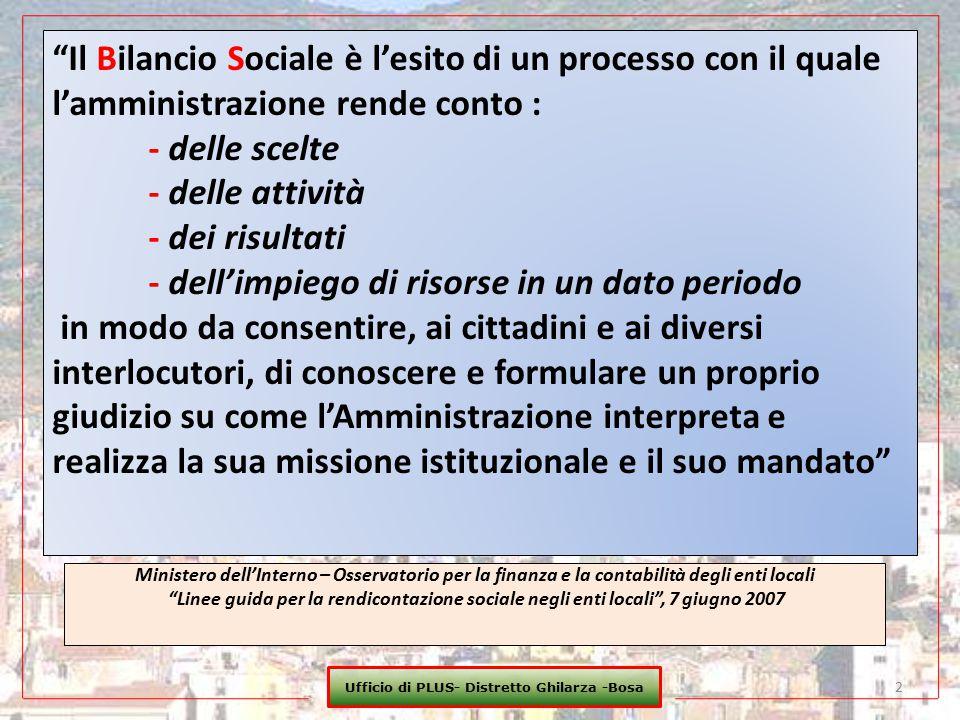 """""""Il Bilancio Sociale è l'esito di un processo con il quale l'amministrazione rende conto : - delle scelte - delle attività - dei risultati - dell'impi"""
