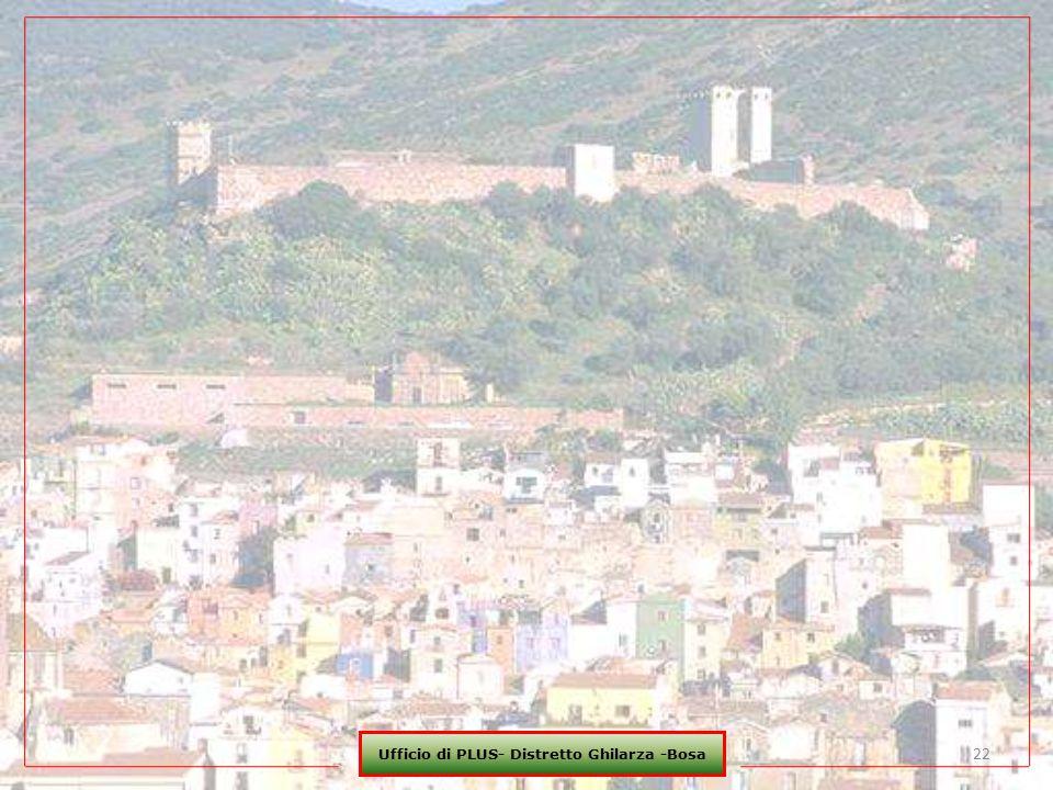 Ufficio di PLUS- Distretto Ghilarza -Bosa 22