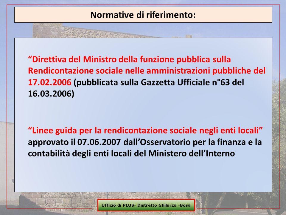 """Normative di riferimento: """"Direttiva del Ministro della funzione pubblica sulla Rendicontazione sociale nelle amministrazioni pubbliche del 17.02.2006"""