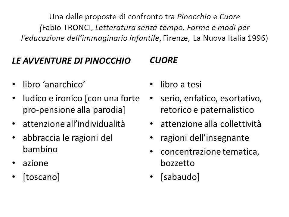 Una delle proposte di confronto tra Pinocchio e Cuore (Fabio TRONCI, Letteratura senza tempo.
