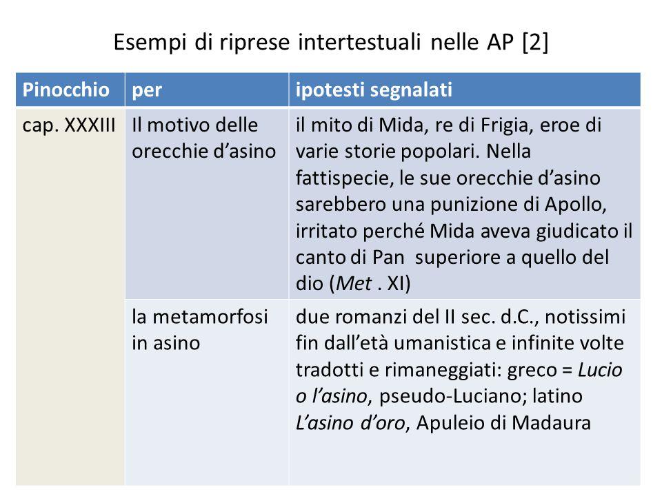 Esempi di riprese intertestuali nelle AP [2] Pinocchioperipotesti segnalati cap. XXXIIIIl motivo delle orecchie d'asino il mito di Mida, re di Frigia,