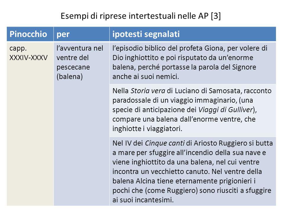Esempi di riprese intertestuali nelle AP [3] Pinocchioperipotesti segnalati capp.