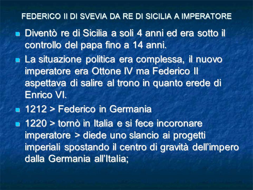 FEDERICO II DI SVEVIA DA RE DI SICILIA A IMPERATORE Diventò re di Sicilia a soli 4 anni ed era sotto il controllo del papa fino a 14 anni.