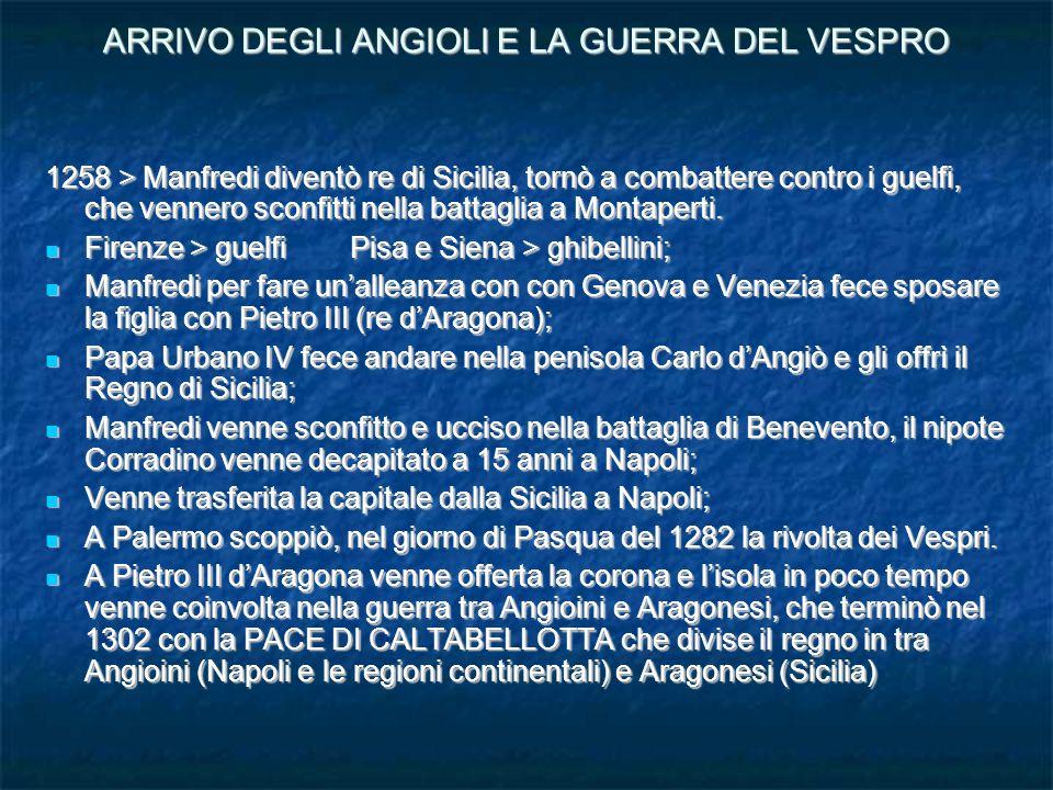ARRIVO DEGLI ANGIOLI E LA GUERRA DEL VESPRO 1258 > Manfredi diventò re di Sicilia, tornò a combattere contro i guelfi, che vennero sconfitti nella battaglia a Montaperti.