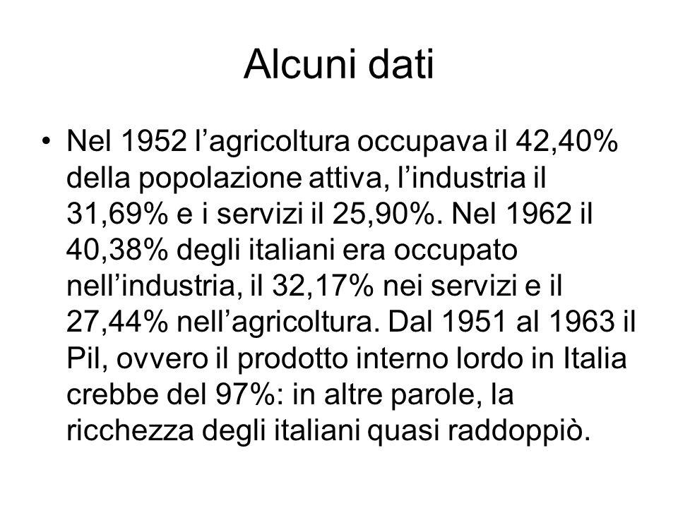 Alcuni dati Nel 1952 l'agricoltura occupava il 42,40% della popolazione attiva, l'industria il 31,69% e i servizi il 25,90%. Nel 1962 il 40,38% degli