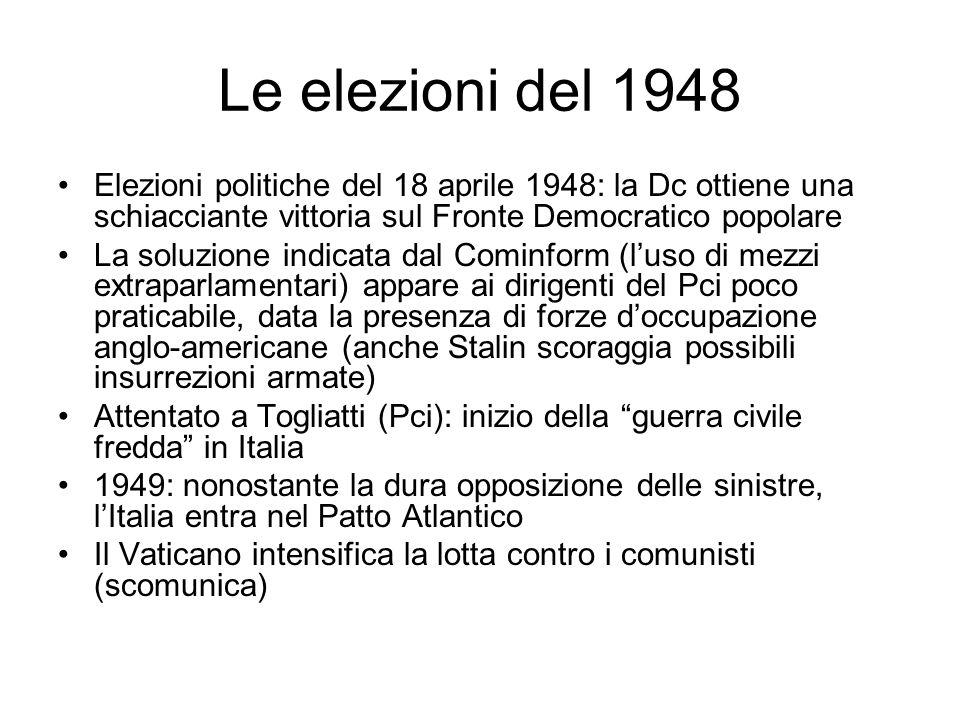 Le elezioni del 1948 Elezioni politiche del 18 aprile 1948: la Dc ottiene una schiacciante vittoria sul Fronte Democratico popolare La soluzione indic