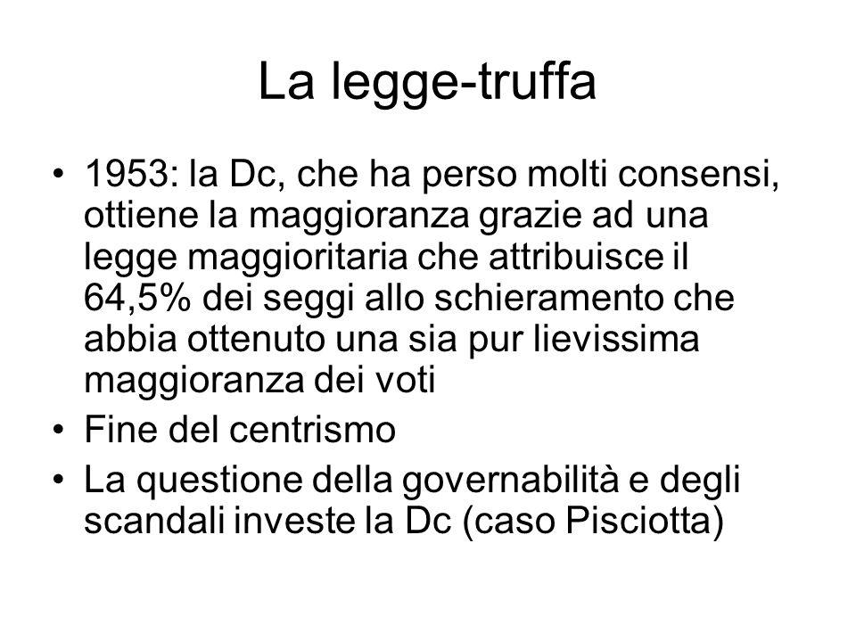 La legge-truffa 1953: la Dc, che ha perso molti consensi, ottiene la maggioranza grazie ad una legge maggioritaria che attribuisce il 64,5% dei seggi
