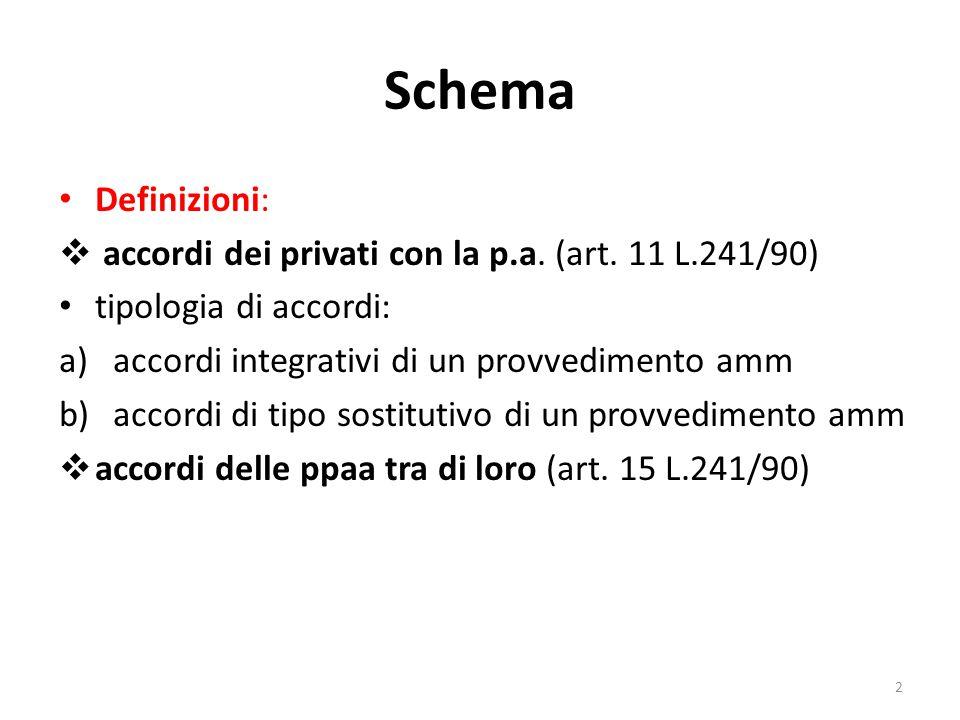 Schema Definizioni:  accordi dei privati con la p.a.