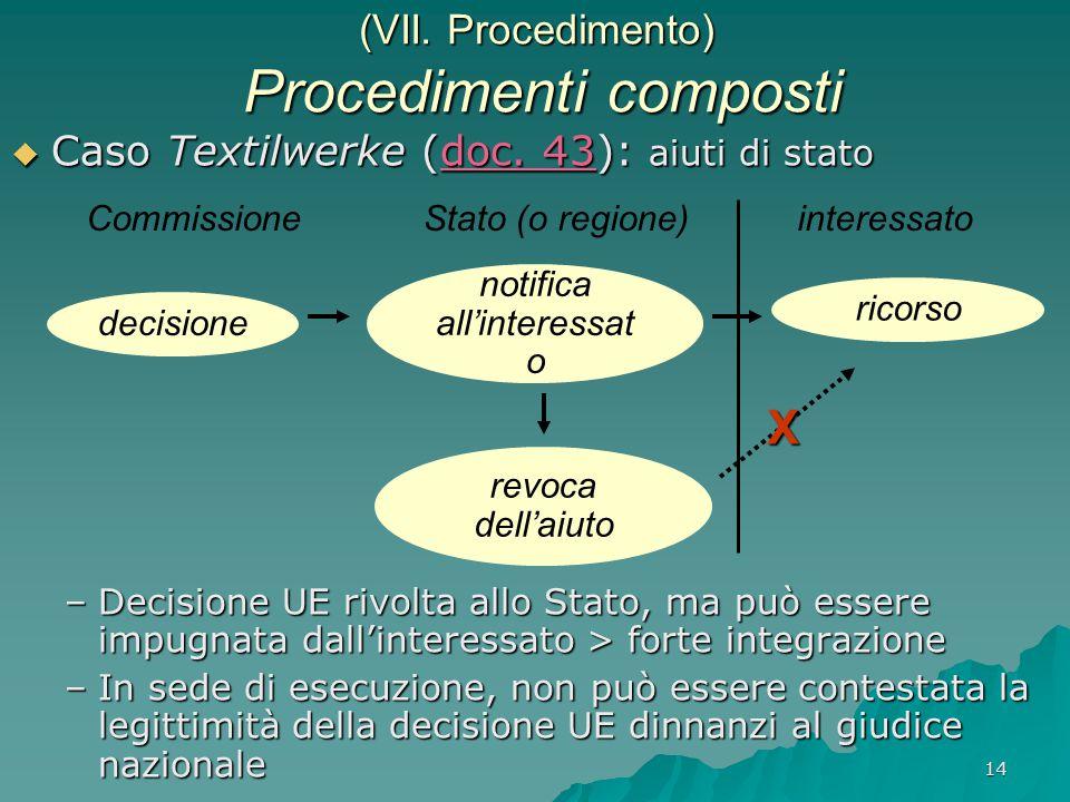 14 (VII. Procedimento) Procedimenti composti  Caso Textilwerke (doc. 43): aiuti di stato –Decisione UE rivolta allo Stato, ma può essere impugnata da
