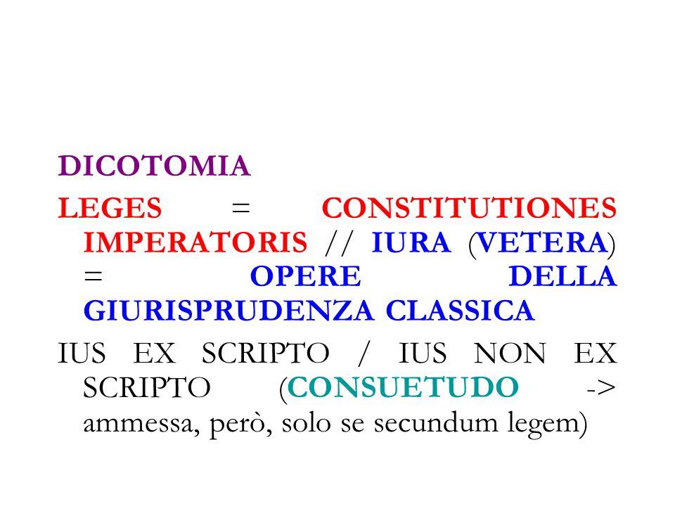 DICOTOMIA LEGES = CONSTITUTIONES IMPERATORIS // IURA (VETERA) = OPERE DELLA GIURISPRUDENZA CLASSICA IUS EX SCRIPTO / IUS NON EX SCRIPTO (CONSUETUDO ->