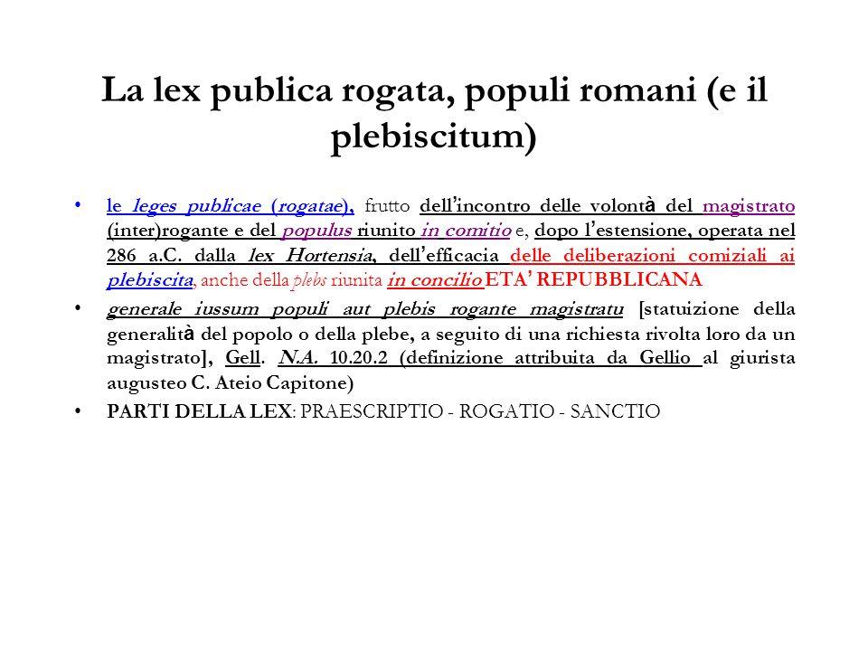 La lex publica rogata, populi romani (e il plebiscitum) le leges publicae (rogatae), frutto dell ' incontro delle volont à del magistrato (inter)rogan