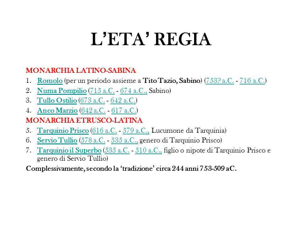 L ' ETA ' REGIA MONARCHIA LATINO-SABINA 1.Romolo (per un periodo assieme a Tito Tazio, Sabino) (753? a.C. - 716 a.C.)Romolo753? a.C.716 a.C. 2.Numa Po