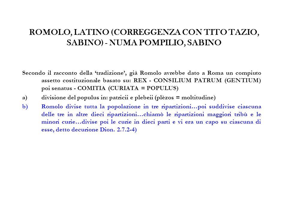 ROMOLO, LATINO (CORREGGENZA CON TITO TAZIO, SABINO) - NUMA POMPILIO, SABINO Secondo il racconto della 'tradizione', già Romolo avrebbe dato a Roma un