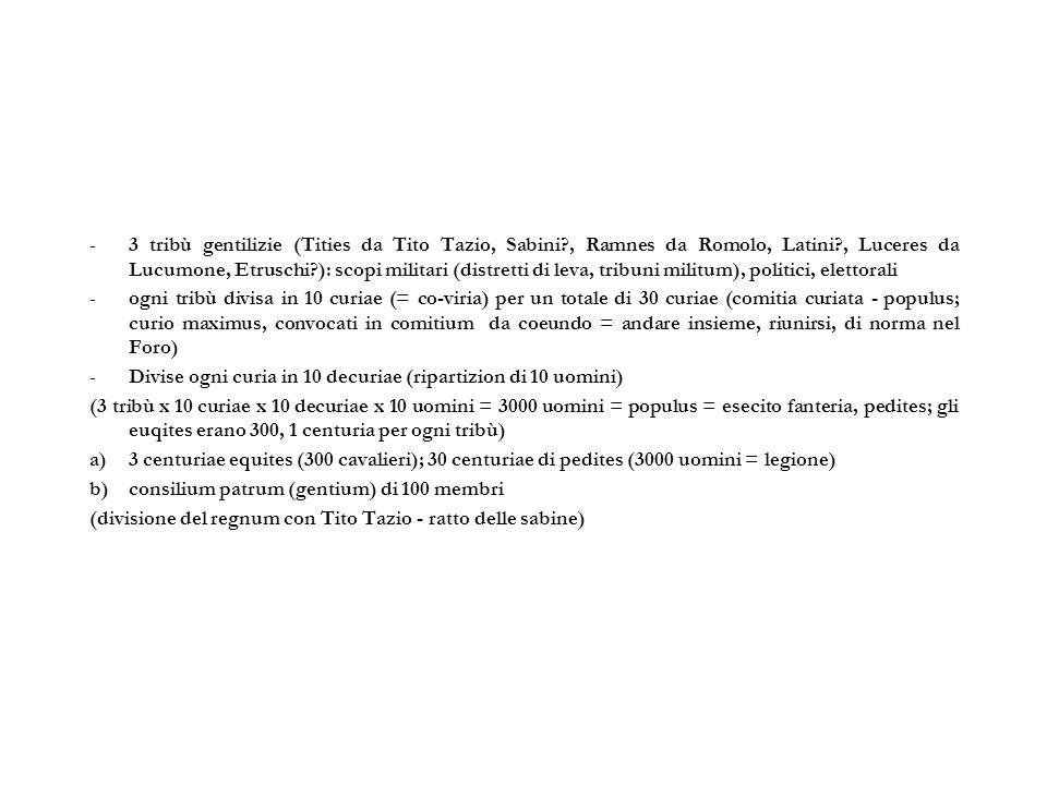 -3 tribù gentilizie (Tities da Tito Tazio, Sabini?, Ramnes da Romolo, Latini?, Luceres da Lucumone, Etruschi?): scopi militari (distretti di leva, tri
