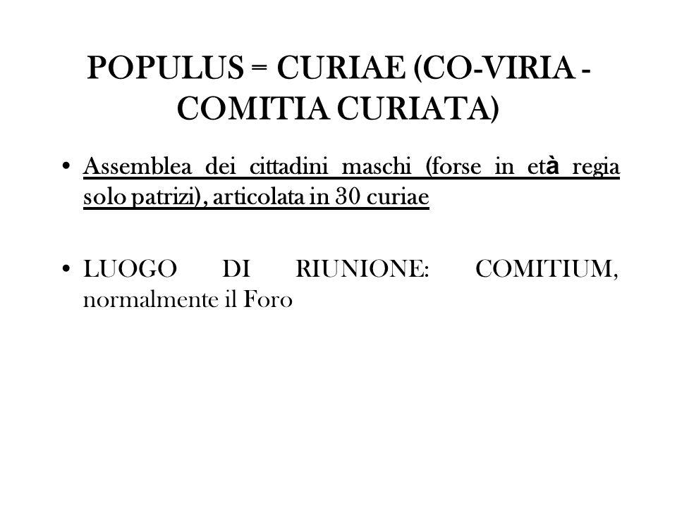 POPULUS = CURIAE (CO-VIRIA - COMITIA CURIATA) Assemblea dei cittadini maschi (forse in et à regia solo patrizi), articolata in 30 curiae LUOGO DI RIUN
