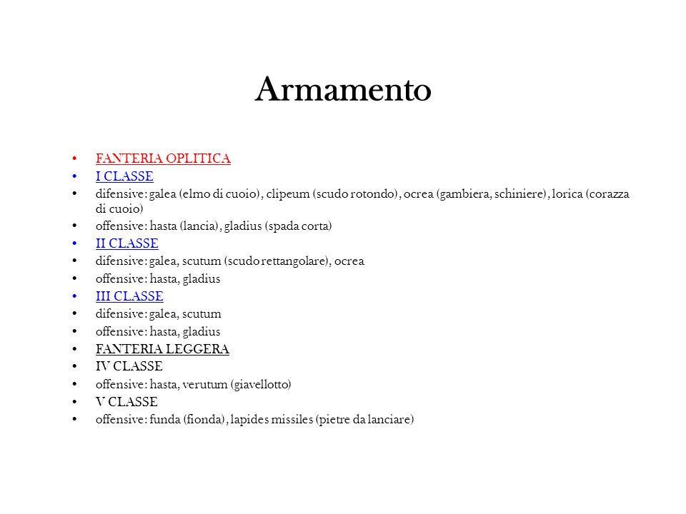 Armamento FANTERIA OPLITICA I CLASSE difensive: galea (elmo di cuoio), clipeum (scudo rotondo), ocrea (gambiera, schiniere), lorica (corazza di cuoio)