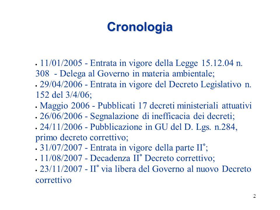 2 Cronologia  11/01/2005 - Entrata in vigore della Legge 15.12.04 n. 308 - Delega al Governo in materia ambientale;  29/04/2006 - Entrata in vigore