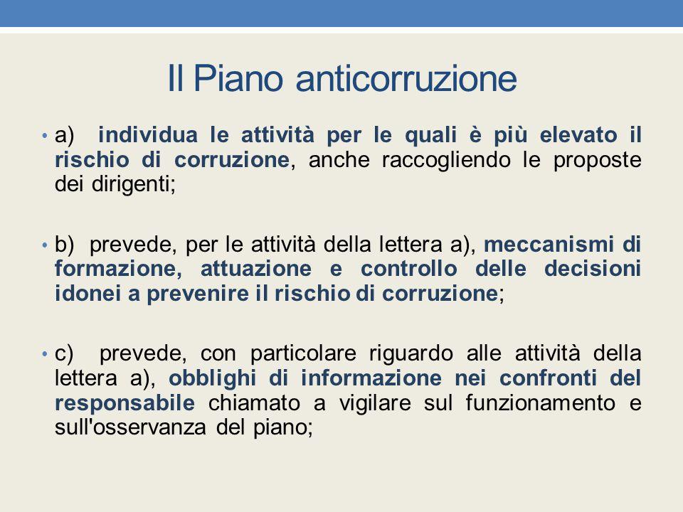 Il Piano anticorruzione a) individua le attività per le quali è più elevato il rischio di corruzione, anche raccogliendo le proposte dei dirigenti; b)