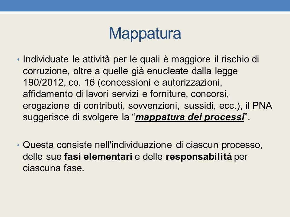 Mappatura Individuate le attività per le quali è maggiore il rischio di corruzione, oltre a quelle già enucleate dalla legge 190/2012, co. 16 (concess