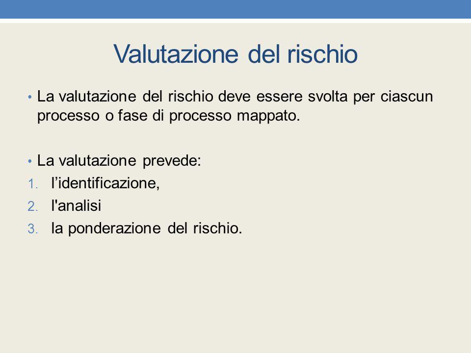 Valutazione del rischio La valutazione del rischio deve essere svolta per ciascun processo o fase di processo mappato. La valutazione prevede: 1. l'id