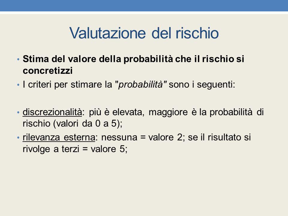 Valutazione del rischio Stima del valore della probabilità che il rischio si concretizzi I criteri per stimare la