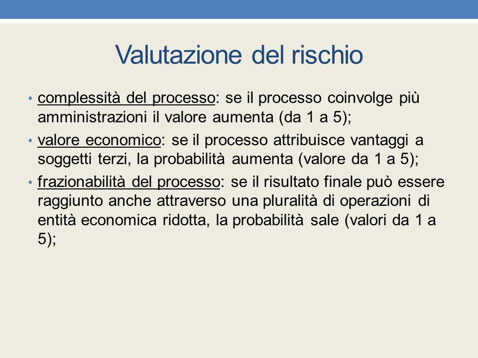 Valutazione del rischio complessità del processo: se il processo coinvolge più amministrazioni il valore aumenta (da 1 a 5); valore economico: se il p