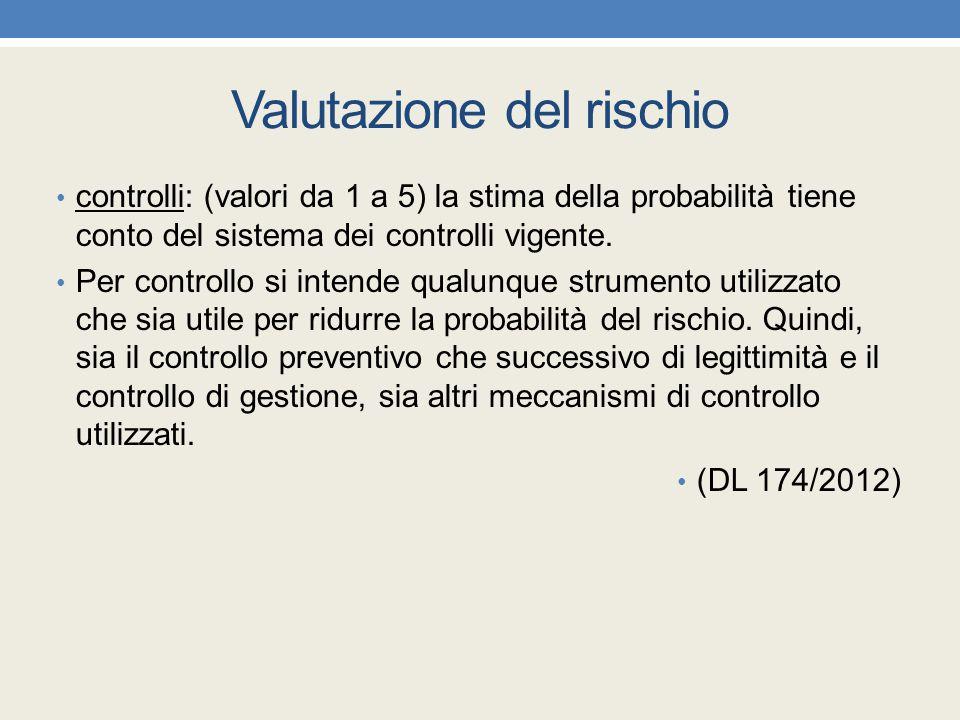 Valutazione del rischio controlli: (valori da 1 a 5) la stima della probabilità tiene conto del sistema dei controlli vigente. Per controllo si intend