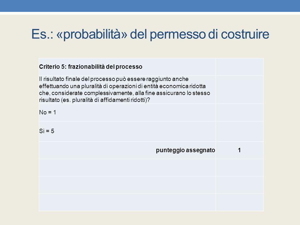 Es.: «probabilità» del permesso di costruire Criterio 5: frazionabilità del processo Il risultato finale del processo può essere raggiunto anche effet