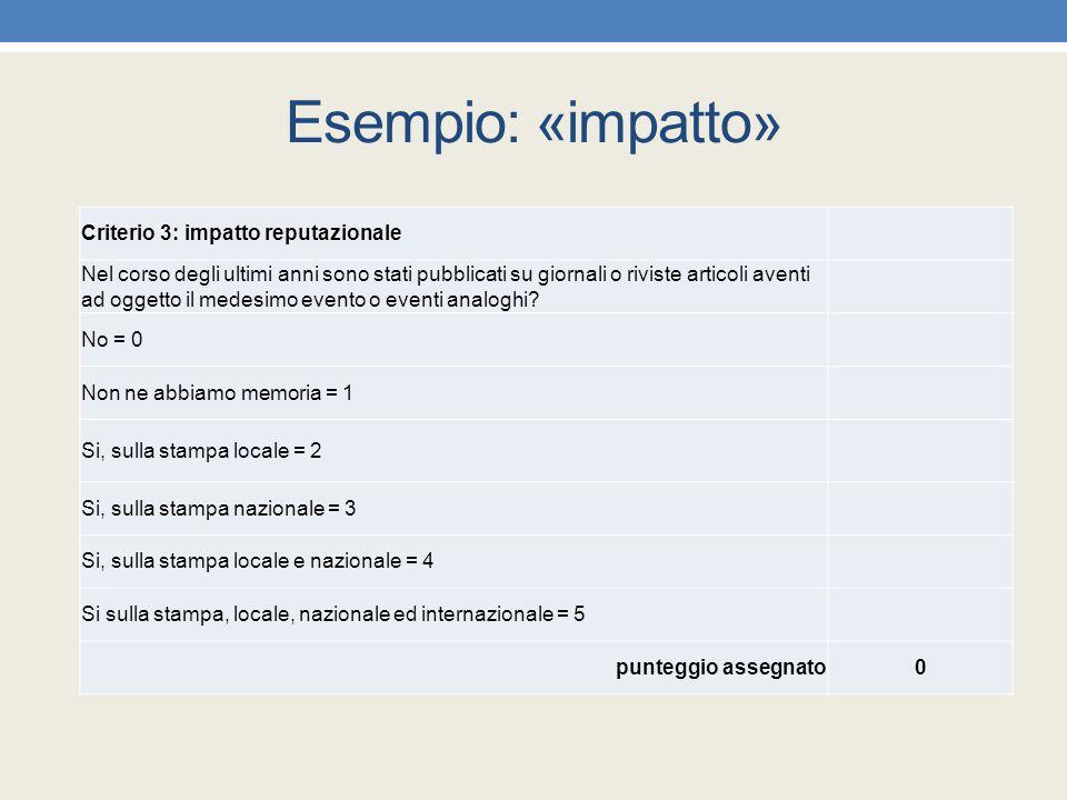 Esempio: «impatto» Criterio 3: impatto reputazionale Nel corso degli ultimi anni sono stati pubblicati su giornali o riviste articoli aventi ad oggett