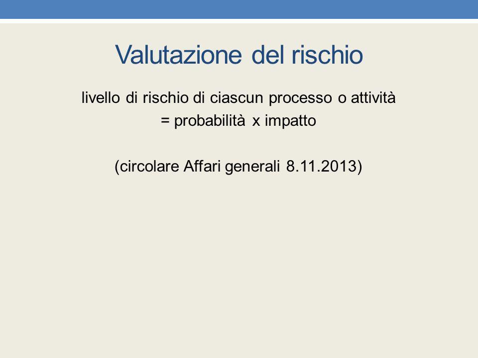 Valutazione del rischio livello di rischio di ciascun processo o attività = probabilità x impatto (circolare Affari generali 8.11.2013)