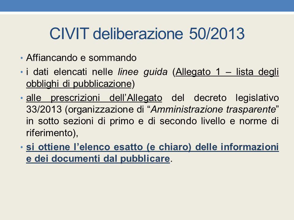 CIVIT deliberazione 50/2013 Affiancando e sommando i dati elencati nelle linee guida (Allegato 1 – lista degli obblighi di pubblicazione) alle prescri