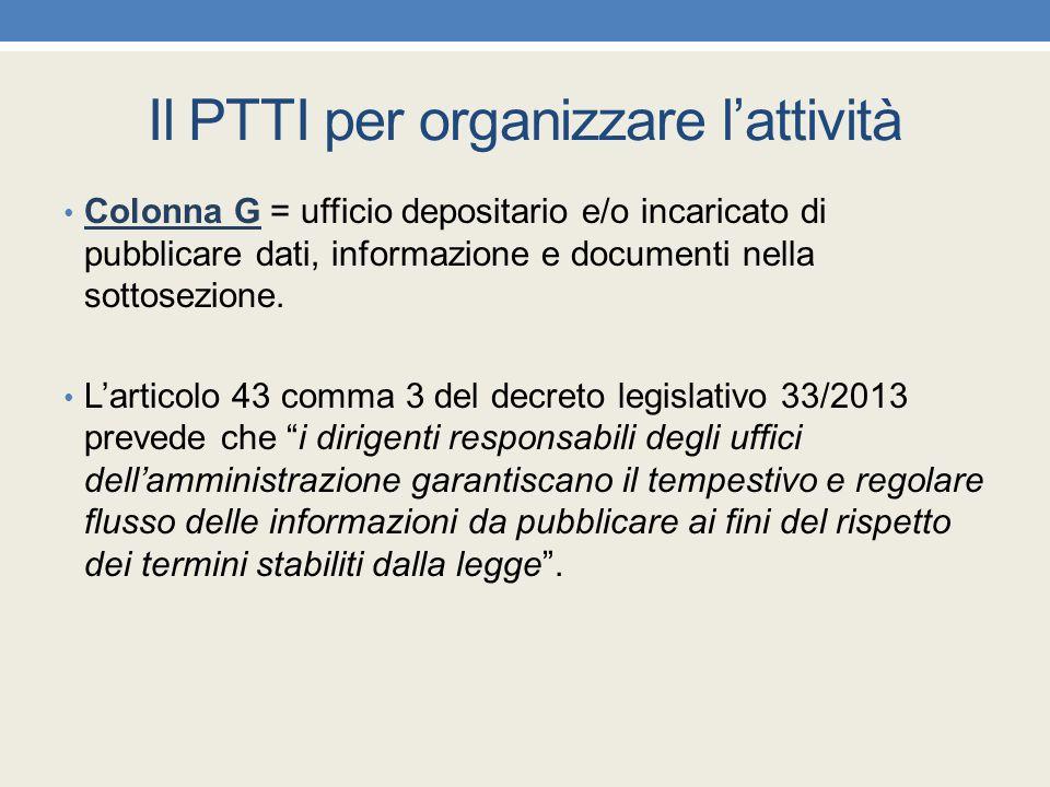 Il PTTI per organizzare l'attività Colonna G = ufficio depositario e/o incaricato di pubblicare dati, informazione e documenti nella sottosezione. L'a
