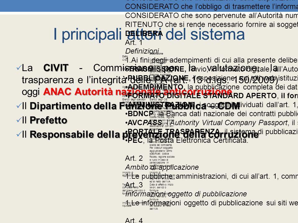 I principali attori del sistema CIVIT ANAC Autorità nazionale anticorruzione La CIVIT - Commissione per la valutazione, la trasparenza e l'integrità d