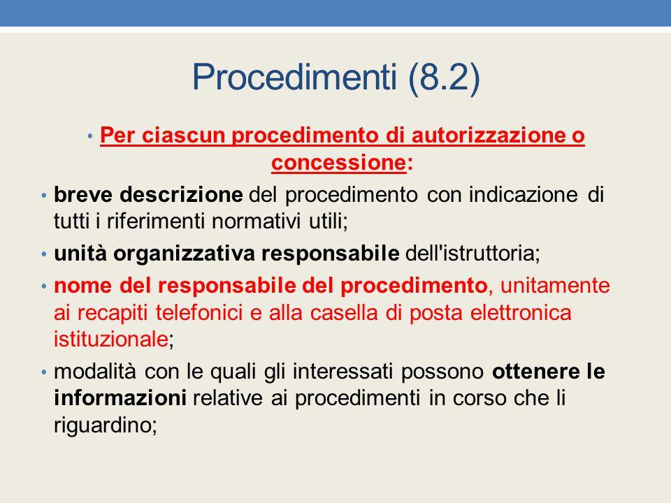 Procedimenti (8.2) Per ciascun procedimento di autorizzazione o concessione: breve descrizione del procedimento con indicazione di tutti i riferimenti