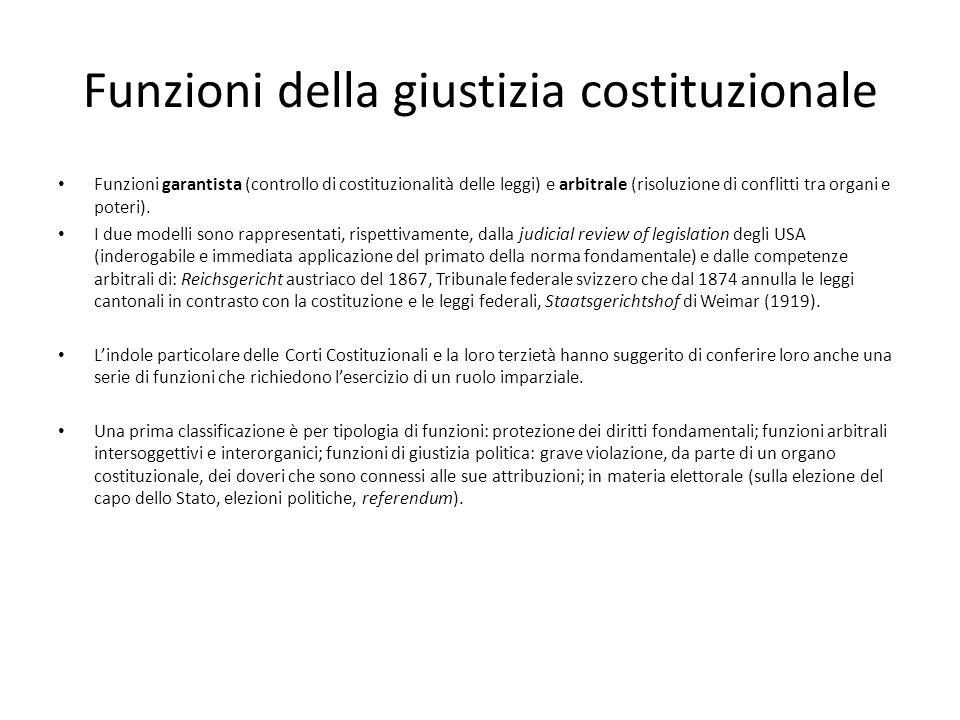 Funzioni della giustizia costituzionale Funzioni garantista (controllo di costituzionalità delle leggi) e arbitrale (risoluzione di conflitti tra organi e poteri).